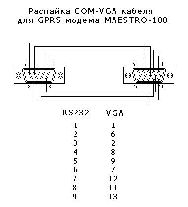 Кабель для монитора vga-vga своими руками 82
